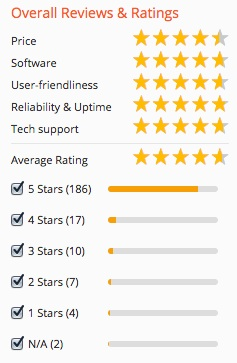 Reviews for Siteground web hosting are outstanding.